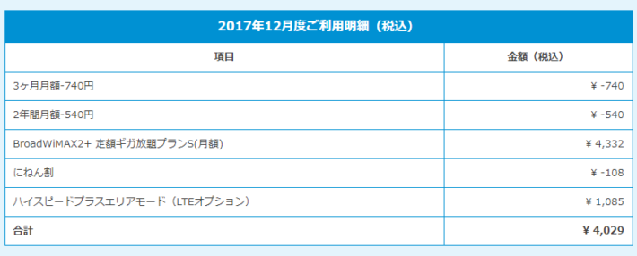 Broad WiMAX 利用明細 2017.12