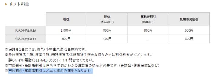 大倉山リフト料金表