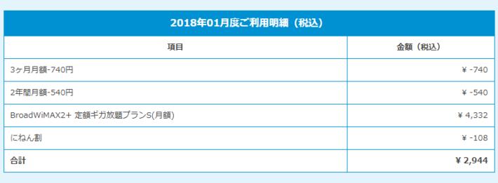 Broad WiMAX 利用明細 2018.01