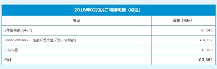 Broad WiMAX 利用明細 2018.02