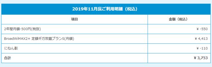 Broad WiMAX 利用明細 2019.11